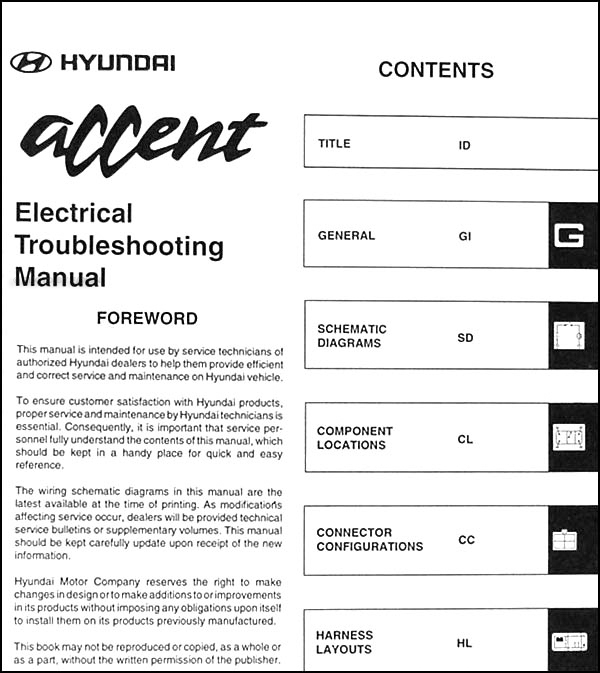 1999HyundaiAccentETM TOC 1999 hyundai accent electrical troubleshooting manual original 1995 hyundai accent wiring diagram at edmiracle.co