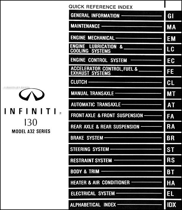 1999InfinitiI30ORM TOC 1999 infiniti i30 repair shop manual original 2000 infiniti i30 wiring diagram at crackthecode.co
