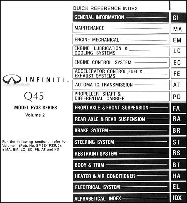 1999 infiniti q45 repair shop manual original set rh faxonautoliterature com 1999 infiniti q45 owner's manual infiniti q45 repair manual download