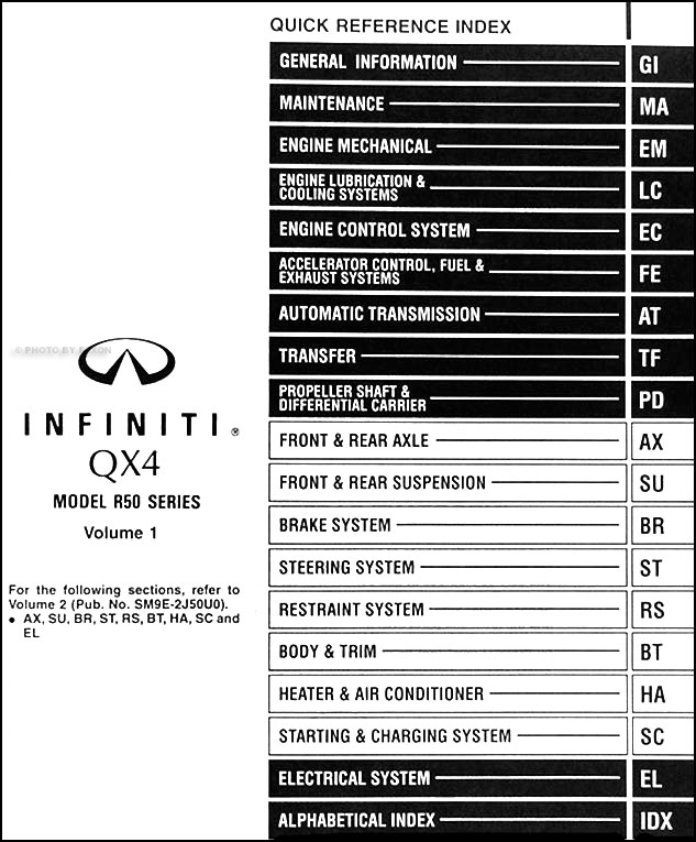 1999InfinitiQX4ORM TOC1 1999 infiniti qx4 repair shop manual 2 volume set original 1999 infiniti i30 fuse box diagram at eliteediting.co