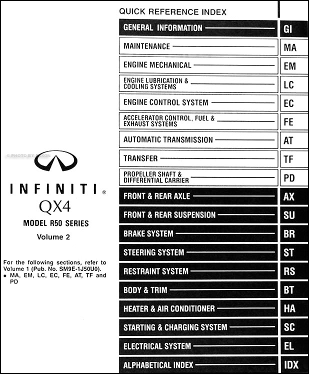 1999 Infiniti Qx4 Repair Shop Manual 2 Volume Set Original