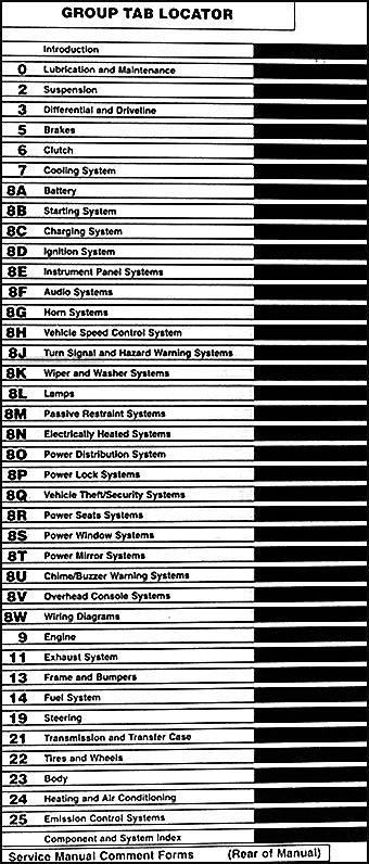 1999 jeep cherokee repair shop manual original rh faxonautoliterature com 1999 jeep grand cherokee owners manual free download 1999 jeep grand cherokee owners manual free download