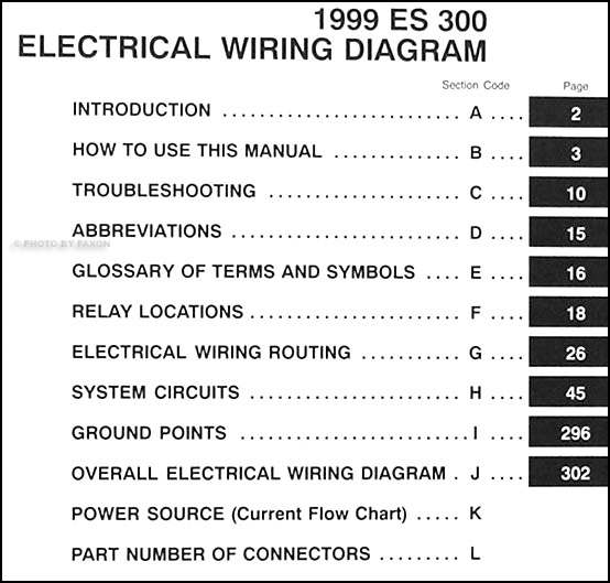 1999 lexus es300 wiring diagram 1999 image wiring 1999 lexus es 300 wiring diagram manual original on 1999 lexus es300 wiring diagram