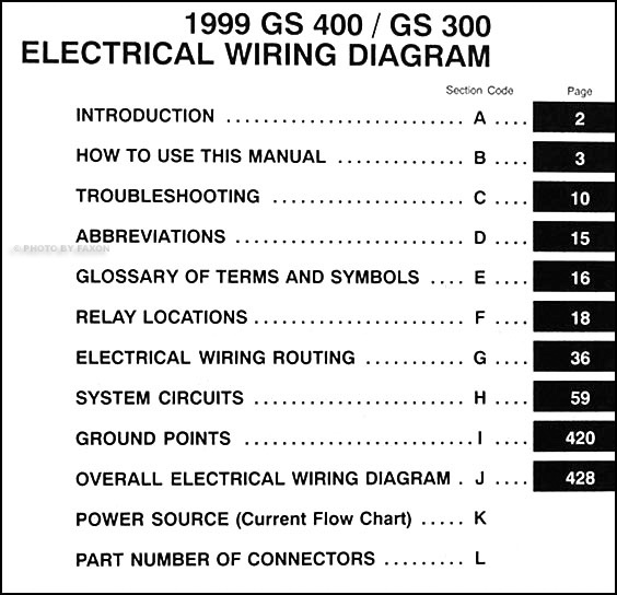 1999LexusGSWD TOC 1999 lexus gs 300 400 wiring diagram manual original Kubota Electrical Wiring Diagram at crackthecode.co