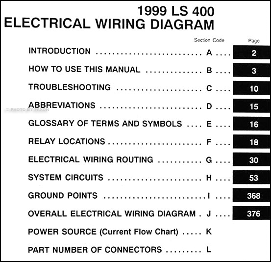 1999 lexus ls 400 wiring diagram manual original 1999 lexus ls400 navigation wiring diagram #15