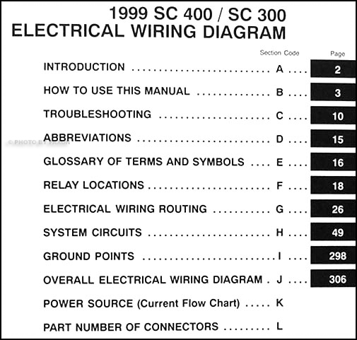 1999LexusSCWD TOC1 1997 lexus wiring diagram lexus body diagram, lexus tires, lexus  at edmiracle.co