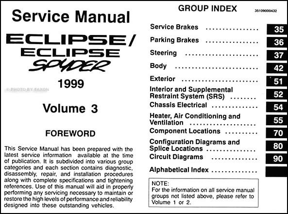 мануал митсубиси эклипс 1999