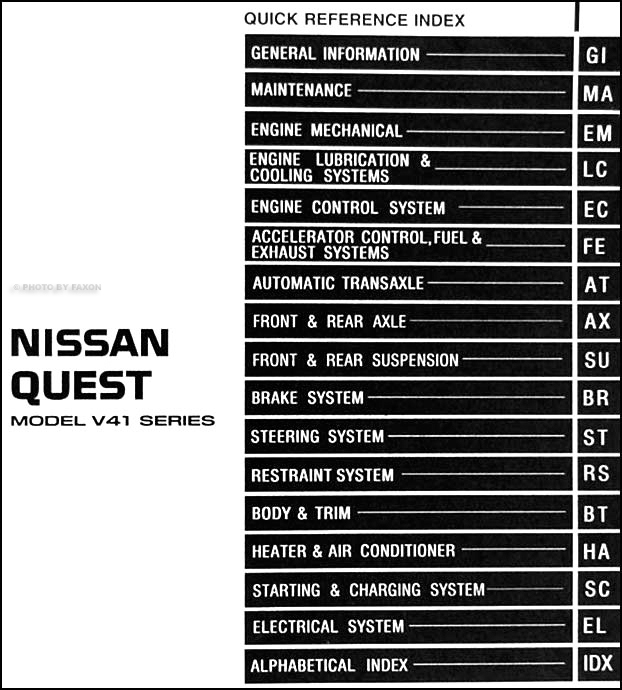 1999NissanQuestORM TOC nissan diagrams quest wiring diagram simonand fuse box location 1999 nissan quest at gsmportal.co