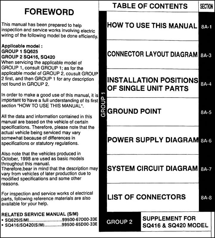 1999 Suzuki Vitara  U0026 Grand Vitara Wiring Diagram Original
