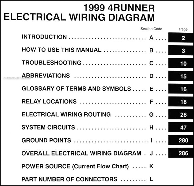 1999 toyota 4runner wiring diagram manual original rh faxonautoliterature com