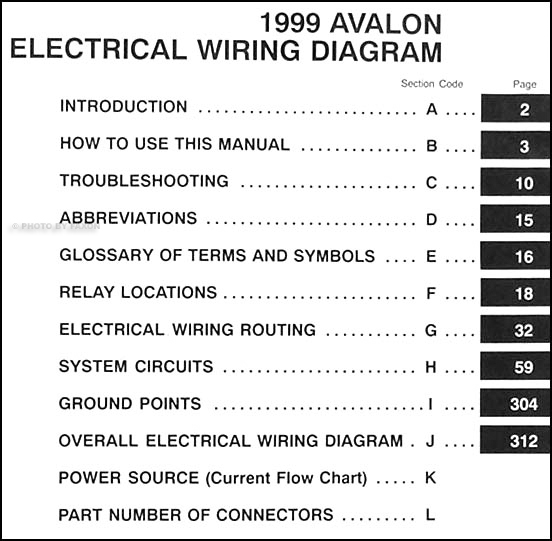 1999ToyotaAvalonWD TOC 1999 toyota avalon wiring diagram manual original 1999 toyota avalon wiring diagram at edmiracle.co