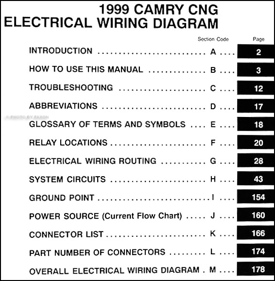 1999ToyotaCamryCNGEWD TOC 1999 toyota camry cng wiring diagram manual original 2013 toyota camry wiring diagram at webbmarketing.co