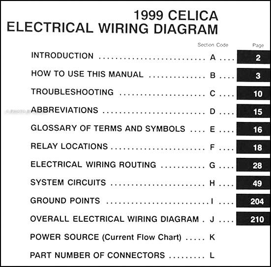 1999 Toyota Celica Wiring Diagram Manual Original
