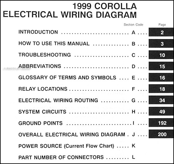 1999 Toyota Corolla Wiring Diagram Manual Original