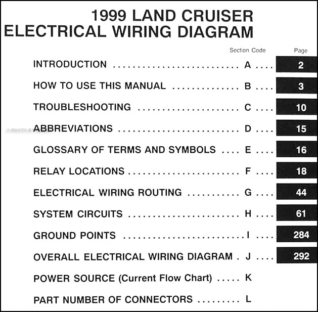 New 1999 Toyota Land Cruiser Wiring Diagram Manual Original Electrical Schematic