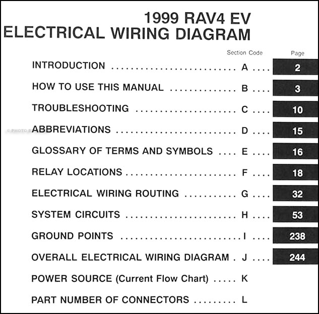1999 toyota rav4 electric vehicle wiring diagram manual. Black Bedroom Furniture Sets. Home Design Ideas