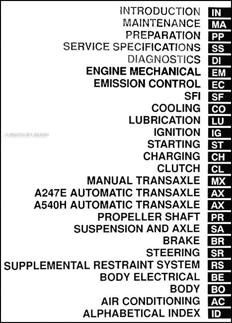 1999 toyota rav4 repair shop manual set original rh faxonautoliterature com 1999 rav4 repair manual free 1999 toyota rav4 repair manual pdf