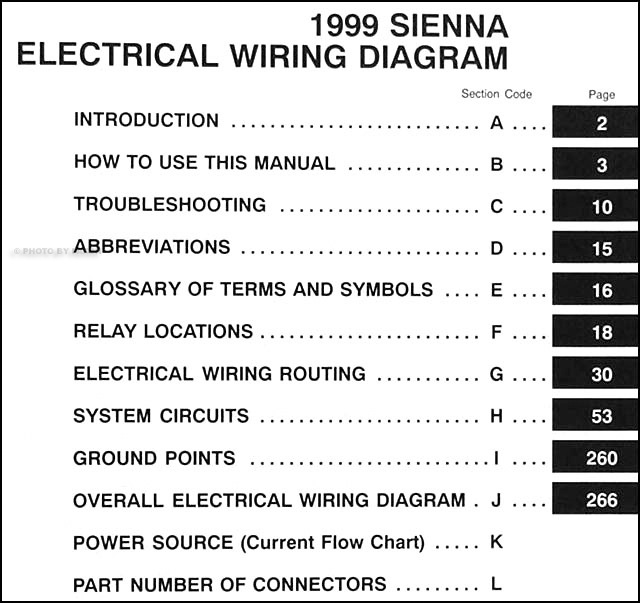 1999ToyotaSiennaWD TOC 1999 toyota sienna van wiring diagram manual original toyota sienna wiring diagram at soozxer.org