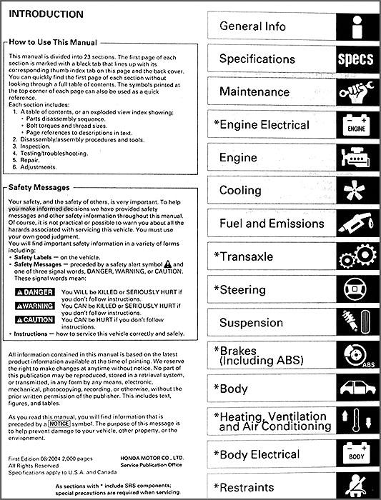 2005 honda owners manual basic instruction manual u2022 rh ryanshtuff co haynes repair manual 2005 honda civic owners manual 2005 honda civic ex
