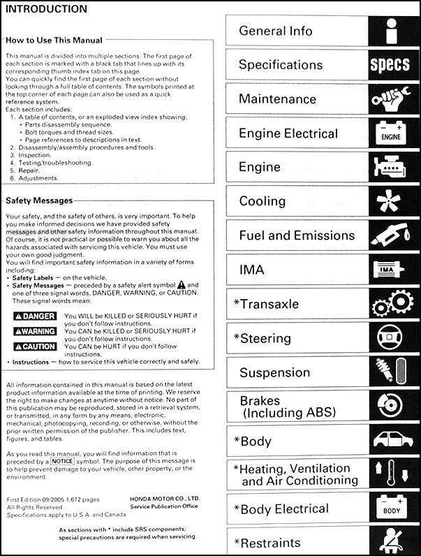 2000 2006 honda insight repair shop manual original rh faxonautoliterature com honda insight service manual pdf honda insight service manual 2010