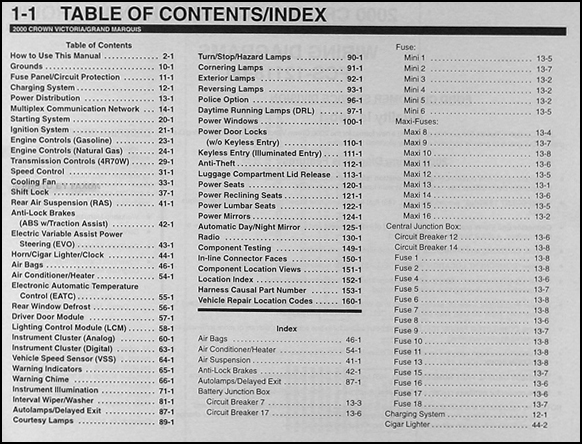 2000CrownVictoriaWDTOC1of2 2000 crown victoria grand marquis original wiring diagram manual mercury grand marquis radio wiring diagram at soozxer.org