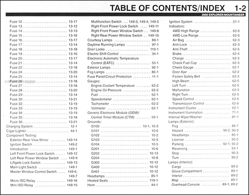 2000 Ford Explorer Mercury Mountaineer Wiring Diagram Manual Original · Table Of Contents Page 1 2: 2000 Ford Explorer Transmission Wiring Diagram At Submiturlfor.com