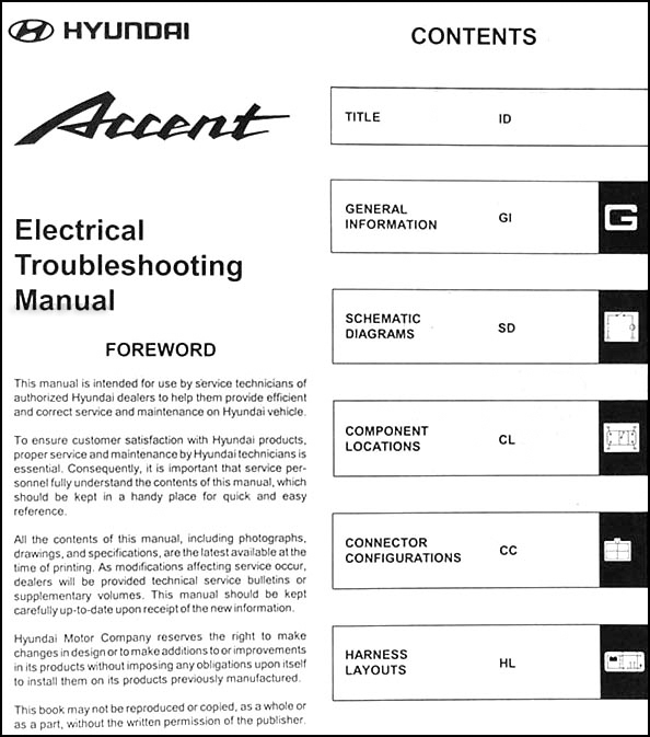 2000HyundaiAccentETM TOC 2000 hyundai accent electrical troubleshooting manual original 2000 hyundai elantra wiring diagram at bakdesigns.co