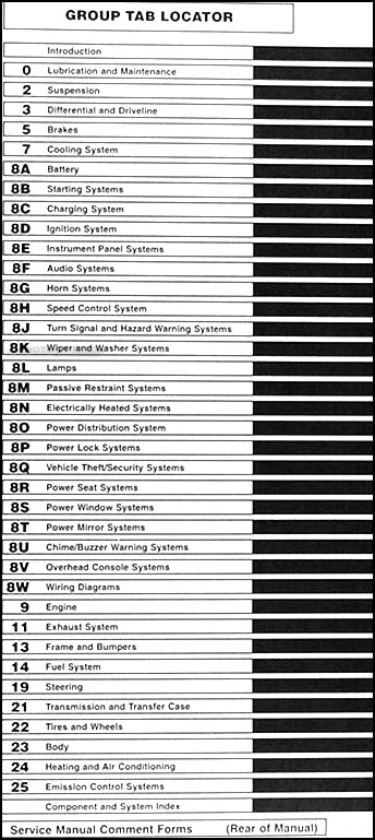 Manual For A 2000 Jeep Cherokee Fuse Guide