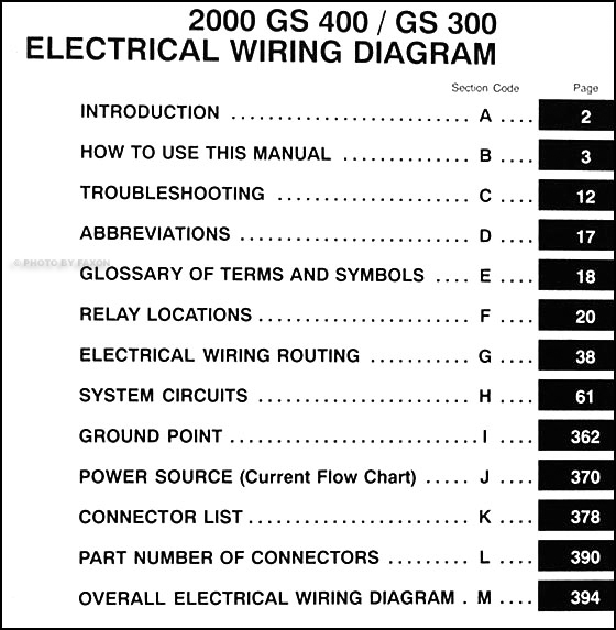 2000LexusGSWD TOC 2000 lexus gs 300 400 wiring diagram manual original Kubota Electrical Wiring Diagram at crackthecode.co
