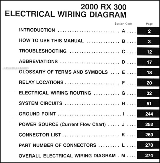 2000LexusRXWD TOC 2000 lexus rx 300 wiring diagram manual original lexus rx300 wiring diagram at eliteediting.co