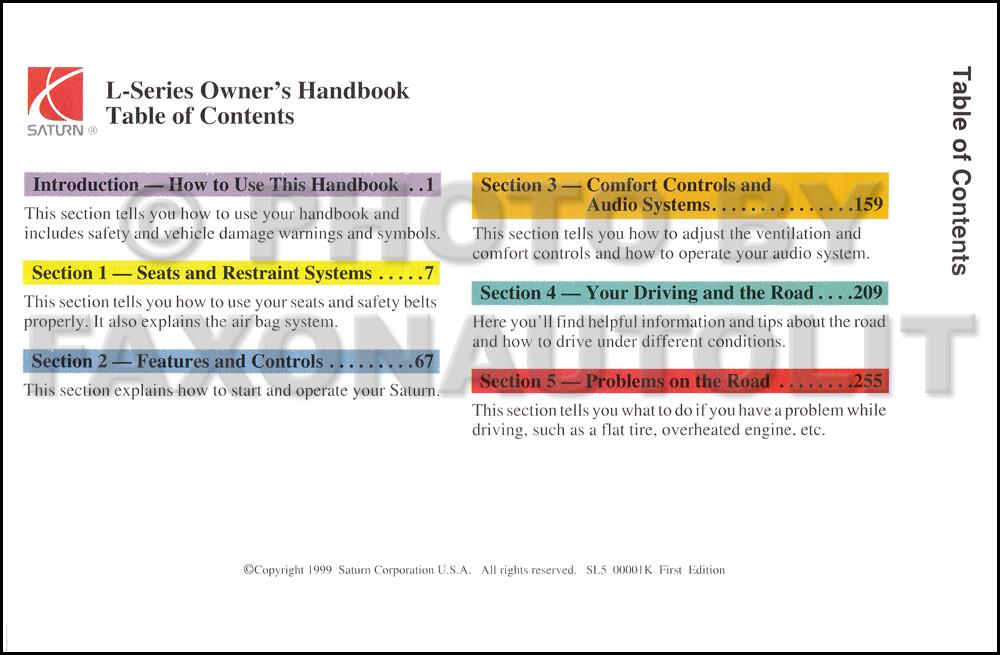 2000 saturn l series owner s manual original rh faxonautoliterature com 2000 saturn lw2 wagon owners manual 1994 Saturn SL1 Manual