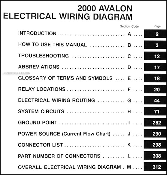 2000 toyota avalon wiring diagram manual original rh faxonautoliterature com 1999 toyota avalon wiring diagram 2005 toyota avalon wiring diagram