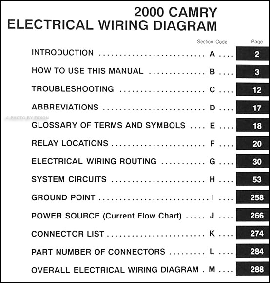 2000 Toyota Camry Electrical Wiring Diagram Manual Original Oem Schematics