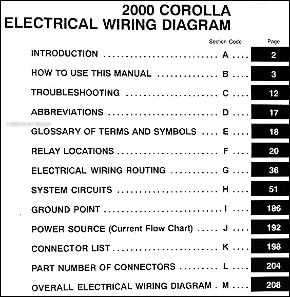 2000 Toyota Corolla Wiring Diagram Manual Original. Table of Contents