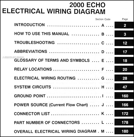 2000 toyota echo wiring diagram manual original rh faxonautoliterature com 2000 toyota echo manual shift cable 2000 toyota echo manual transmission problems