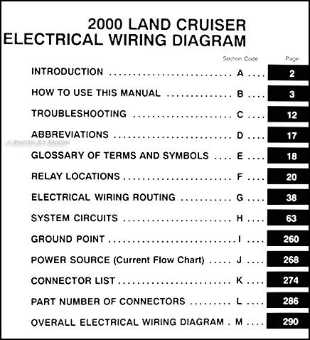 2000 toyota land cruiser wiring diagram 2000 toyota land cruiser engine diagram