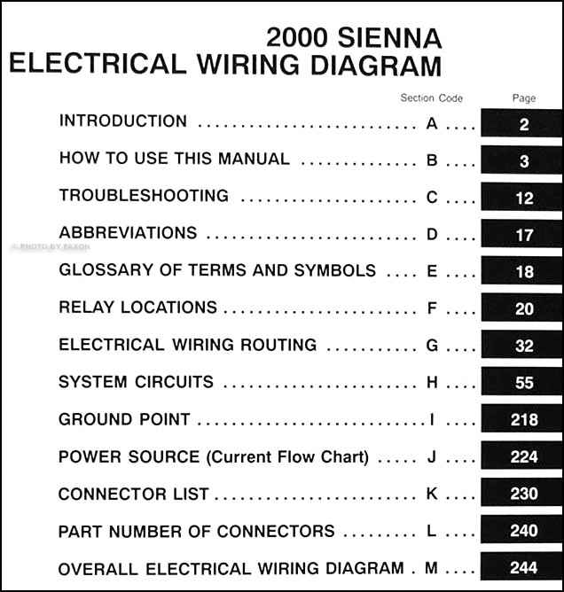 2000 toyota sienna van wiring diagram manual original rh faxonautoliterature com toyota sienna 2000 manual pdf toyota sienna 2000 manual free