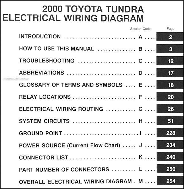 2000ToyotaTundraWD TOC 2000 toyota tundra wiring diagram manual original 2002 toyota tundra wiring diagram at virtualis.co