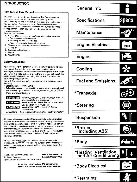 2001 2004 honda civic repair shop manual original rh faxonautoliterature com 2003 honda civic repair manual download 2003 honda civic si repair manual pdf
