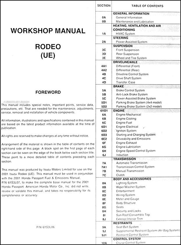 2001 honda passport repair shop manual original rh faxonautoliterature com 2005 Honda Passport 2007 Honda Passport