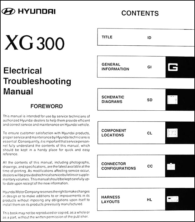 2001 Hyundai Xg 300 Electrical Troubleshooting Manual