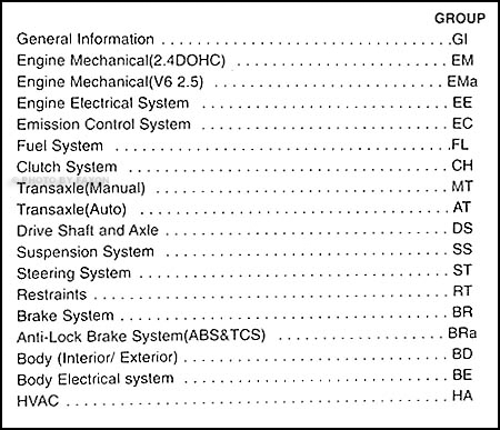 wiring diagram 2001 kia optima schematics and wiring diagrams hyundai car radio stereo audio wiring diagram autoradio connector