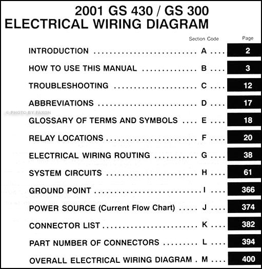 2001LexusGSEWD TOC 2001 lexus gs 300 & gs 430 wiring diagram manual original Kubota Electrical Wiring Diagram at crackthecode.co
