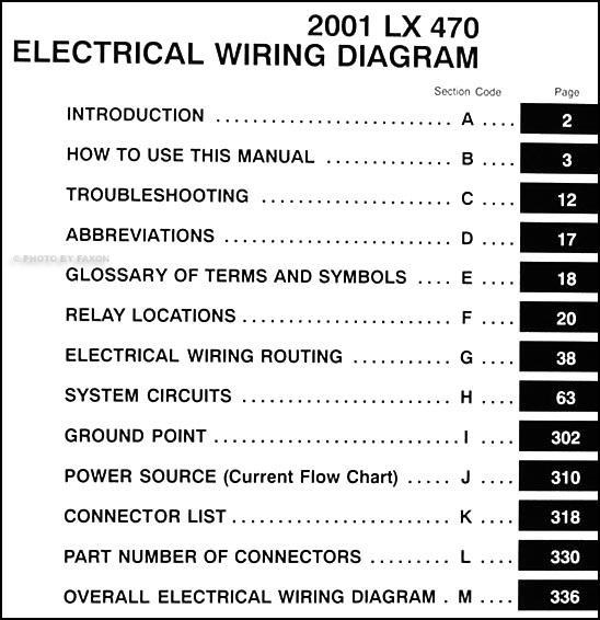 lexus lx470 wiring diagram lexus v8 wiring diagram 2001 lexus lx 470 wiring diagram manual original
