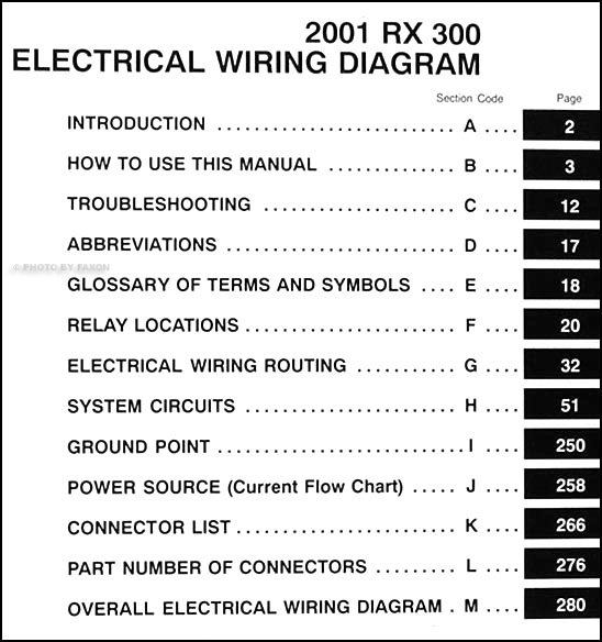 2001 Lexus Rx 300 Wiring Diagram Manual Original