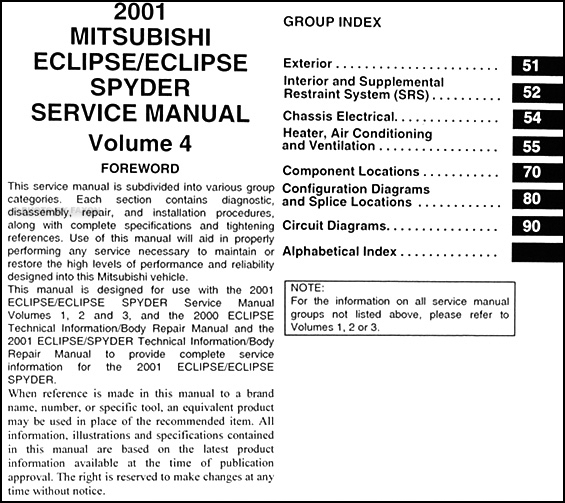 2001 Mitsubishi Eclipse Car Stereo Wiring Diagram : Mitsubishi eclipse car stereo wiring diagram