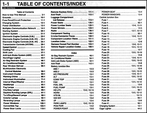2001 ford mustang wiring diagram manual original 2001 ford mustang wiring diagram manual original table of contents page 1 publicscrutiny