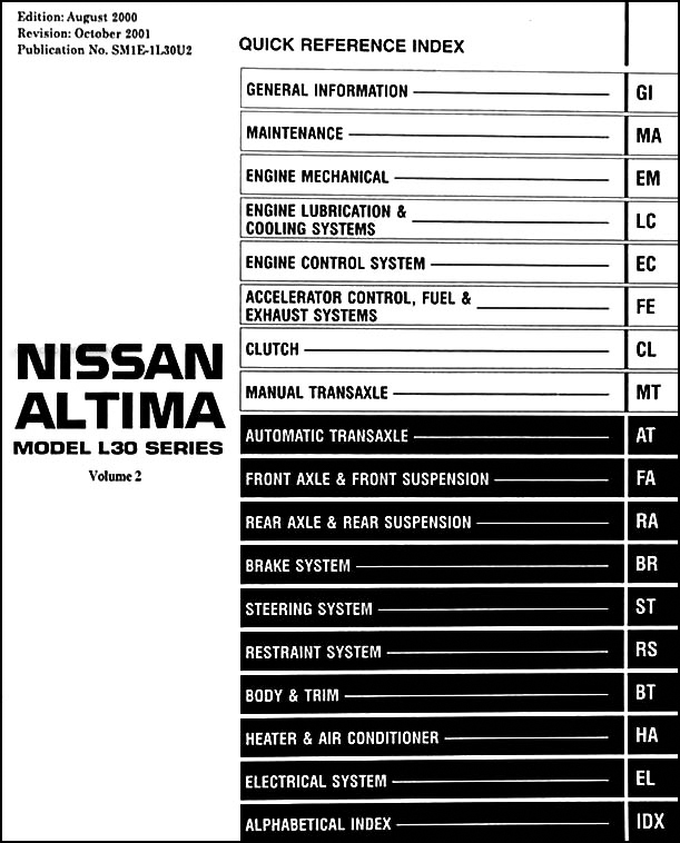 Service manual How To Fix 2001 Nissan Altima Engine Rpm