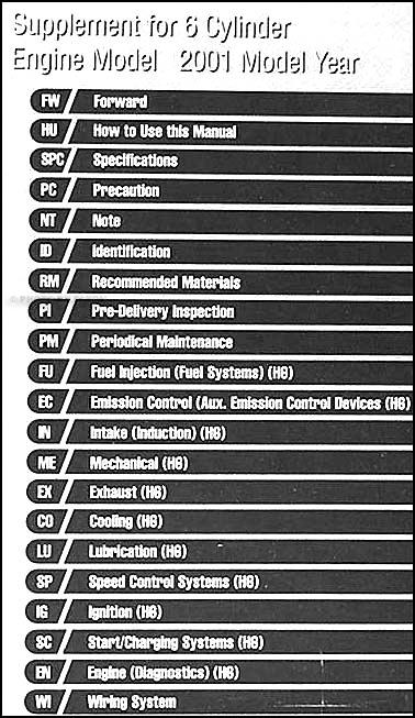 2001 subaru outback repair pdf