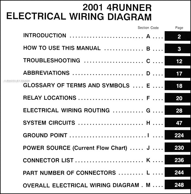 2001 toyota 4runner wiring diagram manual original. Black Bedroom Furniture Sets. Home Design Ideas